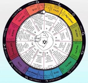 12 cell salt wheel